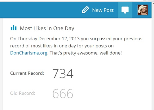 DonCharisma.org Most Likes Day