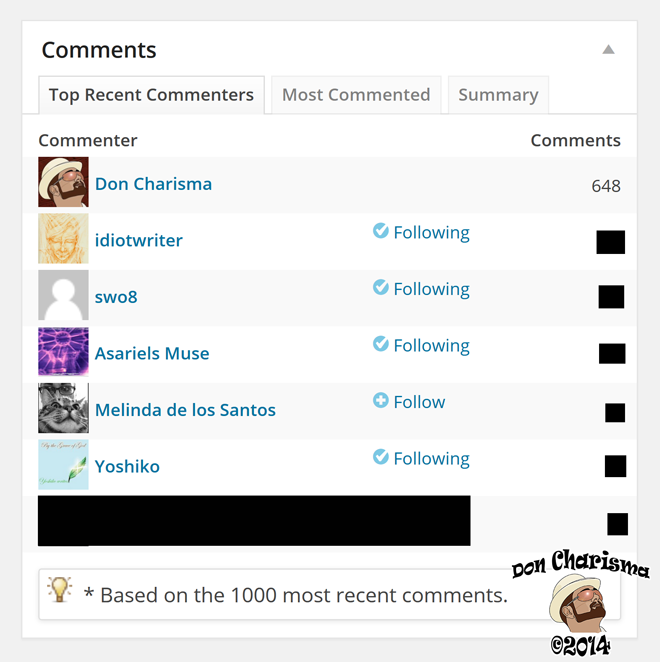 Top-Commenters-DonCharisma.org-660x